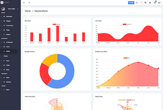 Vuely : A Powerful Material Design Vue js and ExpressJs